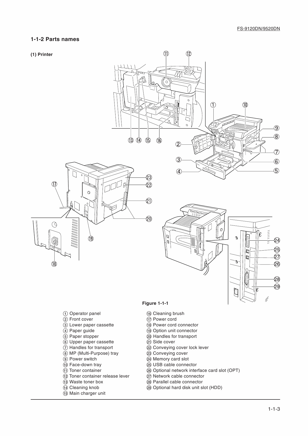 KYOCERA LaserPrinter FS-9120DN FS-9520DN Parts and Service